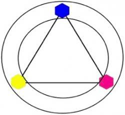 Les trois couleurs